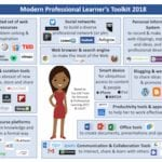 My Modern Professional Learning Kit