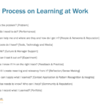 My Learning Process