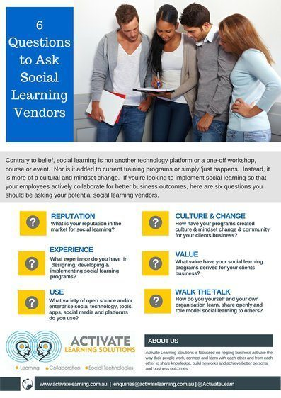 6 Questions to Ask Social Learning Vendors